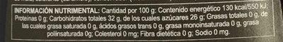 Crema de vinagre balsámico - Información nutricional - es