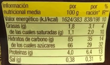 Paladín Maestro - Informations nutritionnelles