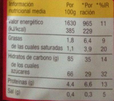 Paladín maestro - Información nutricional - fr