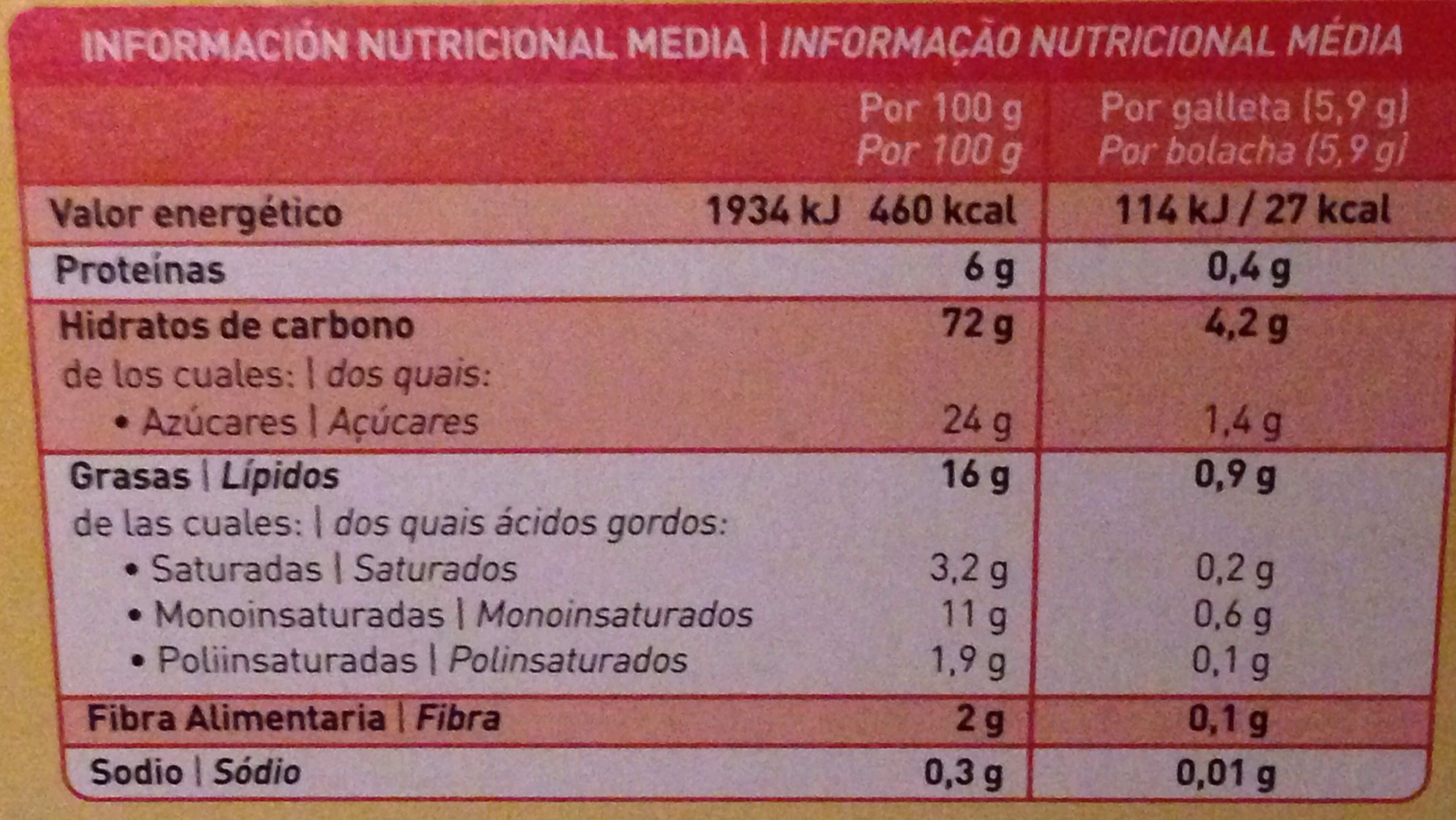 Tosta Rica - Nutrition facts