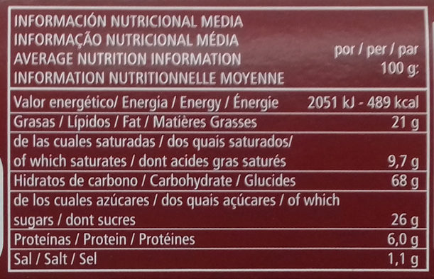 Napolitanas - Información nutricional