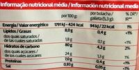 Maria - Informació nutricional
