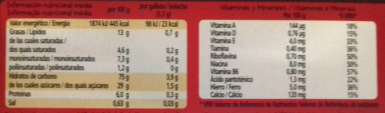 Choco Flakes Callejeros - Nutrition facts