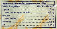 Biscuits P'tit Copain - Informations nutritionnelles - fr