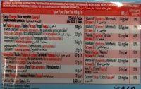 Tosta Rica Oceanix - Nutrition facts - fr