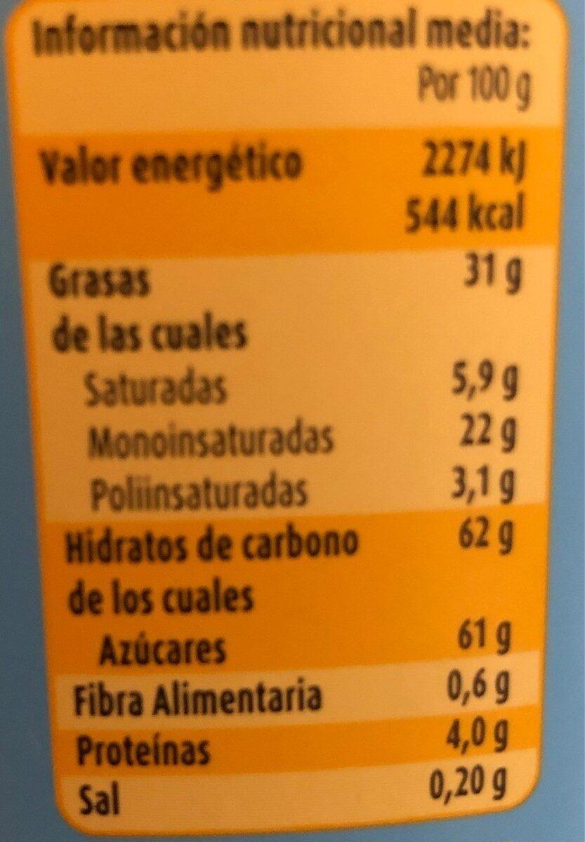 Crema de leche para respostería - Valori nutrizionali - es