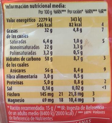 Crema de cacao y avellanas - Información nutricional