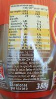 Nocilla - Ingredientes