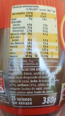 Nocilla - Ingrediënten