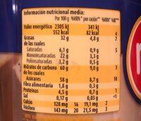 Nocilla Chocoleche - Voedingswaarden - es