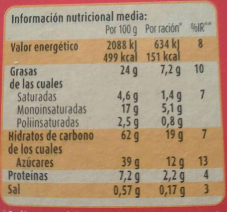 Nocilla sticks - Valori nutrizionali - es
