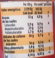 Nocilla - Voedingswaarden - es