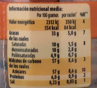 Nocilla Almendras - Crema Al Cacao Con Almendras Sin Gluten - Nocilla - Valori nutrizionali - fr