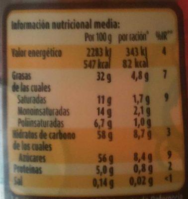 Pâte à tartiner - Informations nutritionnelles - es