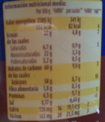 Chocoleche crema de cacao, avellanas y leche - Voedingswaarden - es