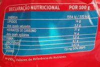 Bollycao Mini - Nutrition facts