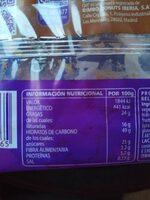 Canuto sabor choco - Información nutricional - es