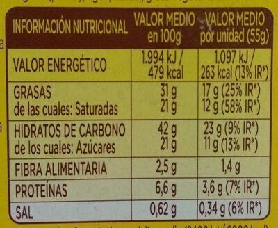 Bombón - Informació nutricional