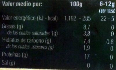 Café molido 60% natural 40% torrefacto - Información nutricional