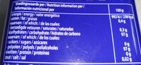 150 Mints Peppermint Sugarfree - Información nutricional - es