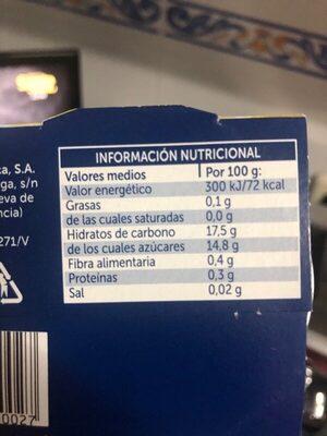Uvas en almíbar - Información nutricional