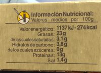 Mejillones - Informations nutritionnelles - es