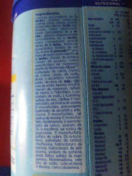 Almirón Advance - Ingrédients - es