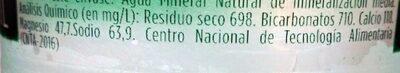 Fonter Original - Información nutricional - es