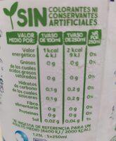 Font vella levite zero limon - Nutrition facts - es