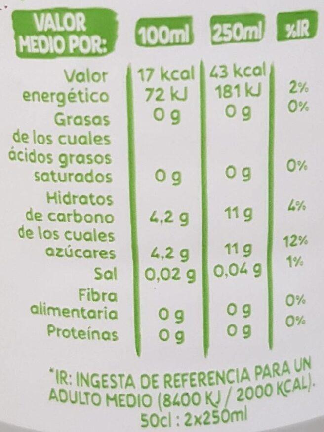 Levité con agua mineral natural (6% de zumo de limón) - Información nutricional