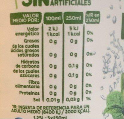 La Limonada de Font Vella - Nutrition facts - es