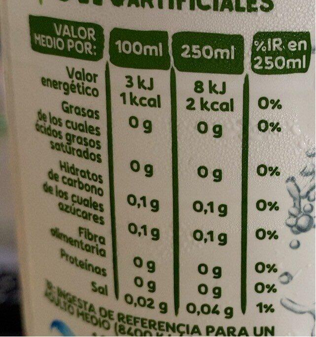 La Limonada con toque de naranja zero azúcares - Nutrition facts - es