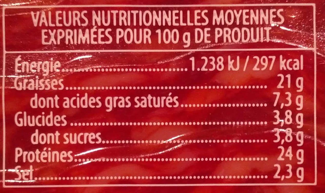 Chorizo - Voedigswaarden