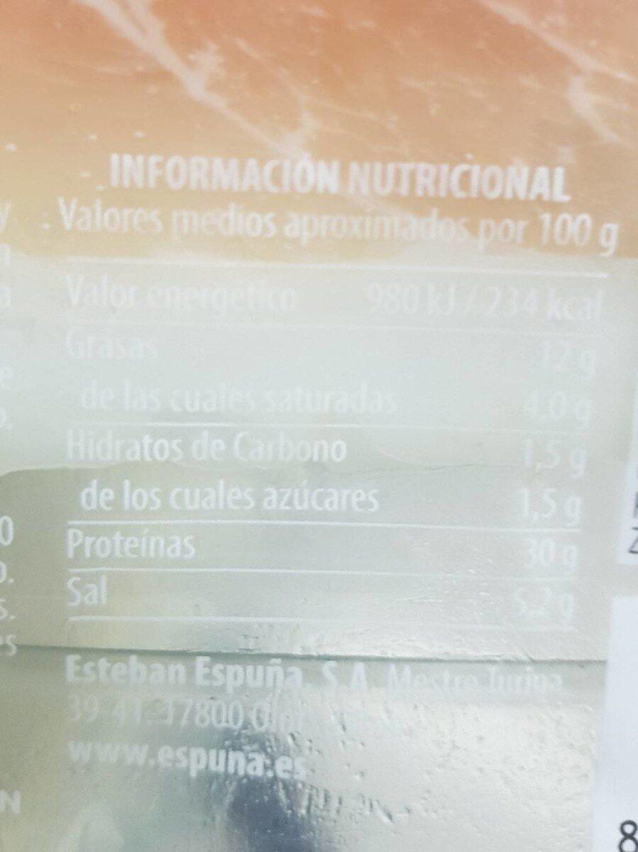 Jamón Serrano - Nutrition facts
