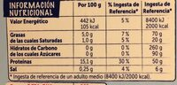 Centros de merluza pescanova - Información nutricional
