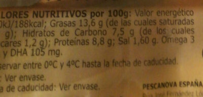 Anguriñas - Informations nutritionnelles - es