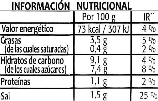 "Tomate frito ""Orlando"" Pack de 3 - Nutrition facts"