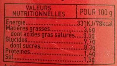 La Sauce Tomate cuisinée Ail & Oignon - Voedigswaarden