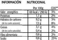 "Tomate frito ecológico ""Orlando"" - Informations nutritionnelles"