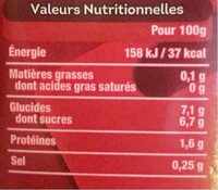 Le Coulis de Tomates HEINZ - Nutrition facts - fr