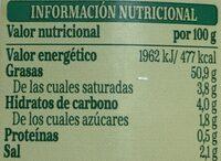 Salsa Bearnesa - Informations nutritionnelles