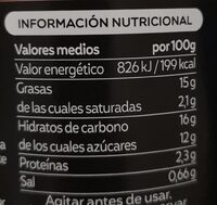 Tomate frito receta artesana - Informations nutritionnelles