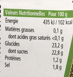 Tomato Ketchup (offre Découverte) - Nutrition facts