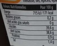 Barbecue Sweet (offre découverte) - Informations nutritionnelles - fr