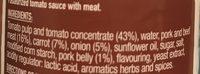 Boloñesa - Ingredients