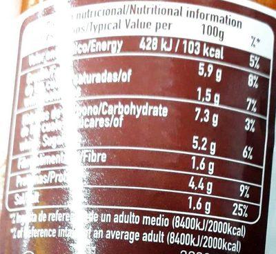 Boloñesa - Informations nutritionnelles