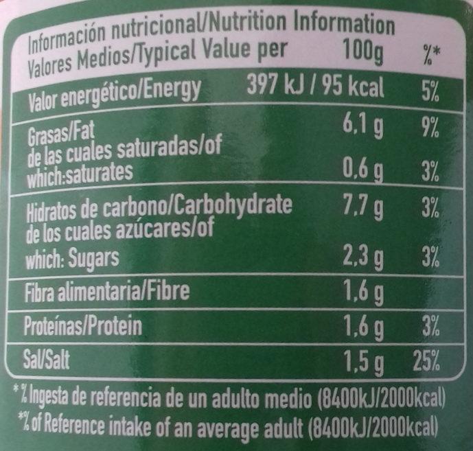 Napolitana - Información nutricional - es