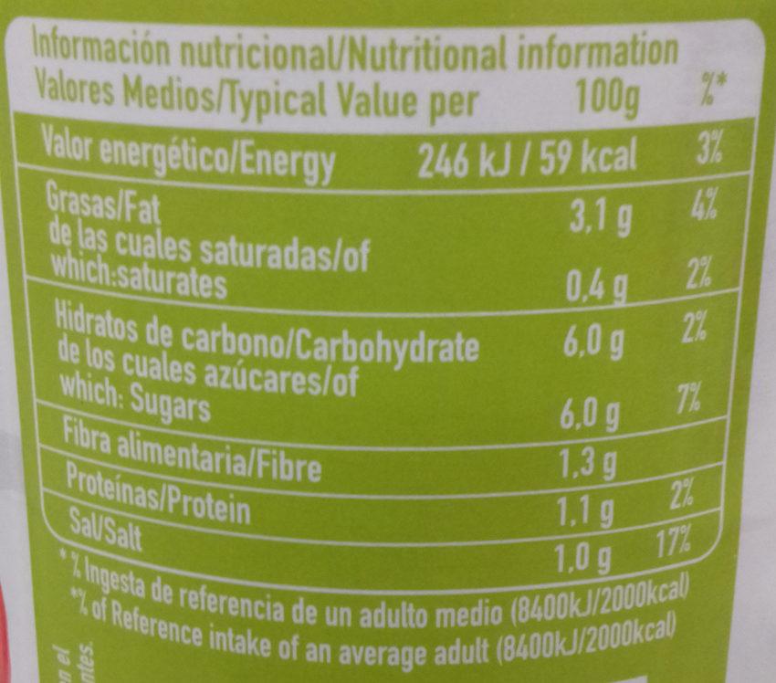 Basílico - Nutrition facts