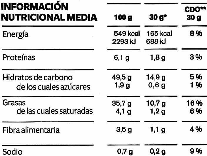 Marinas patatas fritas sal marina de Formentera con pimienta y vinagre balsámico Sin Gluten bolsa 150 g - Informations nutritionnelles