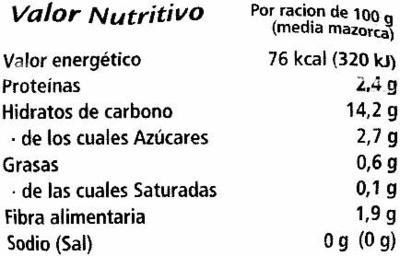 "Maíz dulce en mazorca congelado ""Findus"" - Informació nutricional"